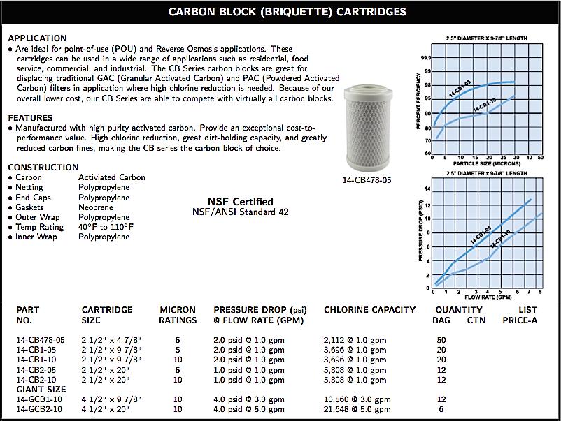 WATER FILTRATION CARBON BLOCK (BRIQUETTE) CARTRIDGES