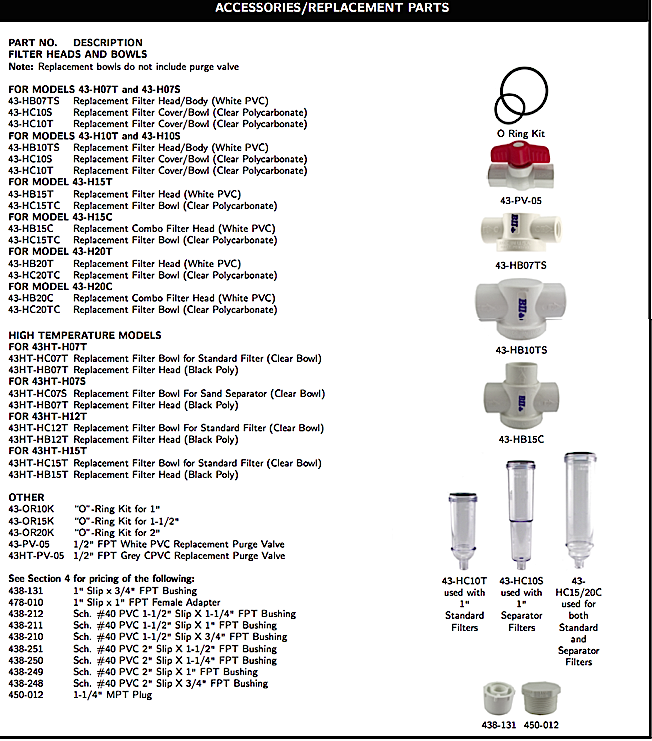 WATER FILTRATION ACCESSORIES/REPLACEMENT PARTS