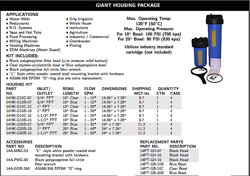 WATER FILTRATION GIANT HOUSING PACKAGE