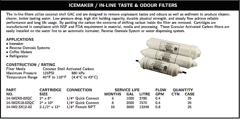 ICEMAKER / IN-LINE TASTE & ODOUR FILTERS