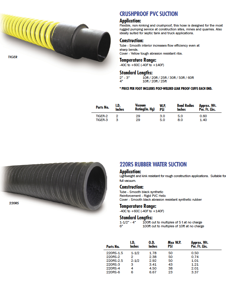 Contractor Construction Hose