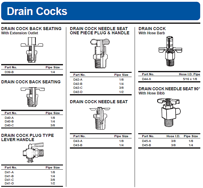 Drain Cock Brass Fittings